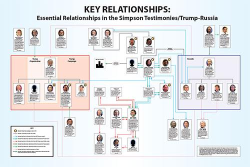 _Key_Relationships