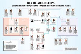 _Key_Relationships