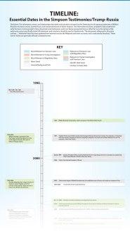 Timeline_Graphic